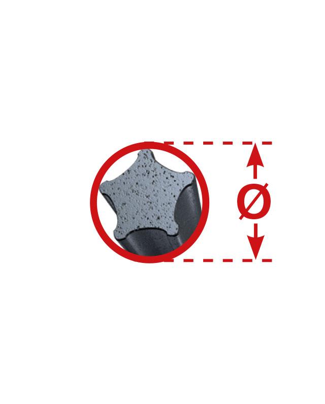 Oregon Nylium Starline Freischneidefaden Bild 2